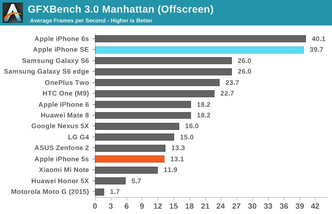 iphone-se-vs-iphone-6s_08